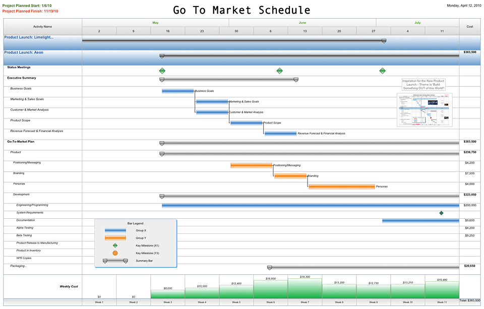 Free Project Management Templates for Marketing, Advertising | AEC
