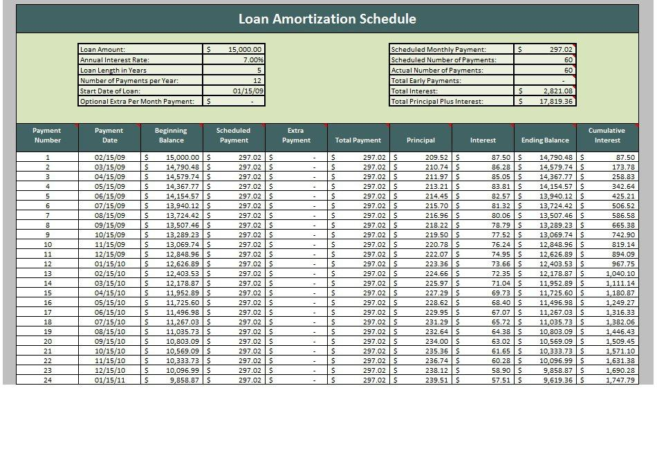 Amortization Schedule Template For Excel