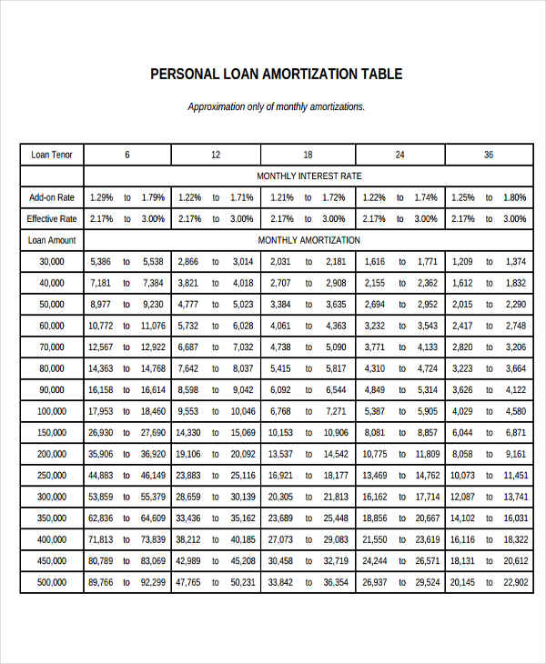 Amortization Schedule Excel Template Mortgage Payment Calculator