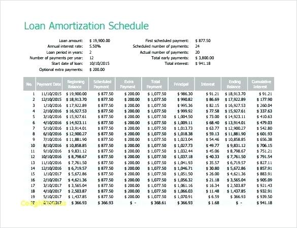 Amortization Table In Excel