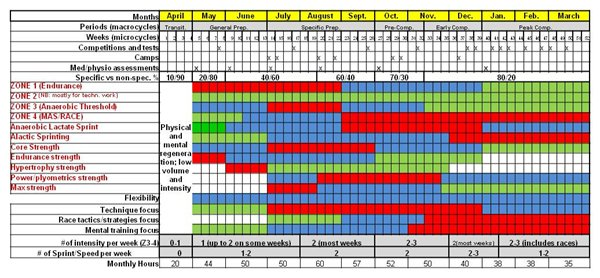 26 Images of Fire Training Calendar Template Excel