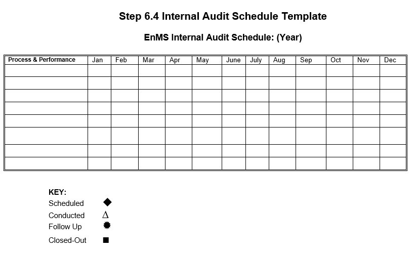 Sample Audit Schedule Templates