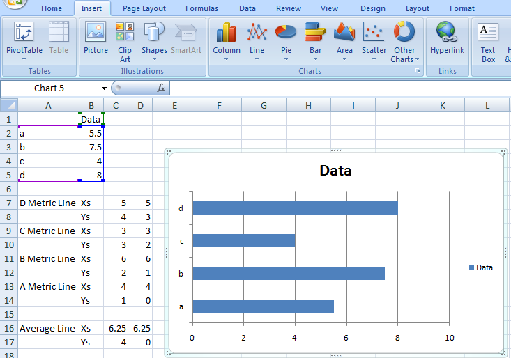 Free Excel Chart Templates Make your Bar, Pie Charts Beautiful