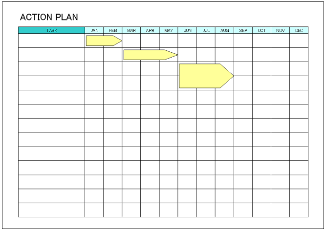 Yearly Based Action Plan Template For Excel Or Ms Word : Vesnak