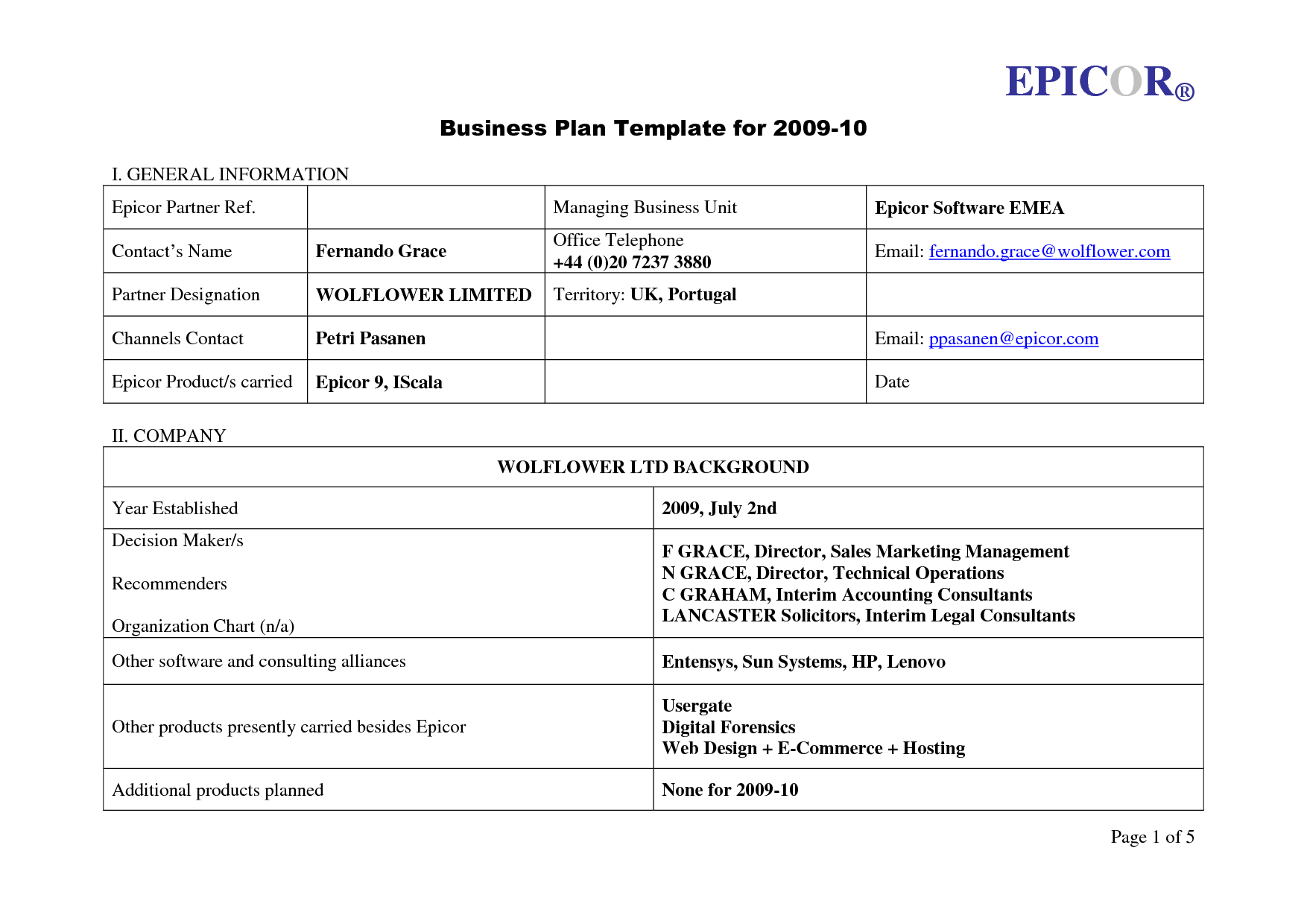 Business Plan Template Free Uk