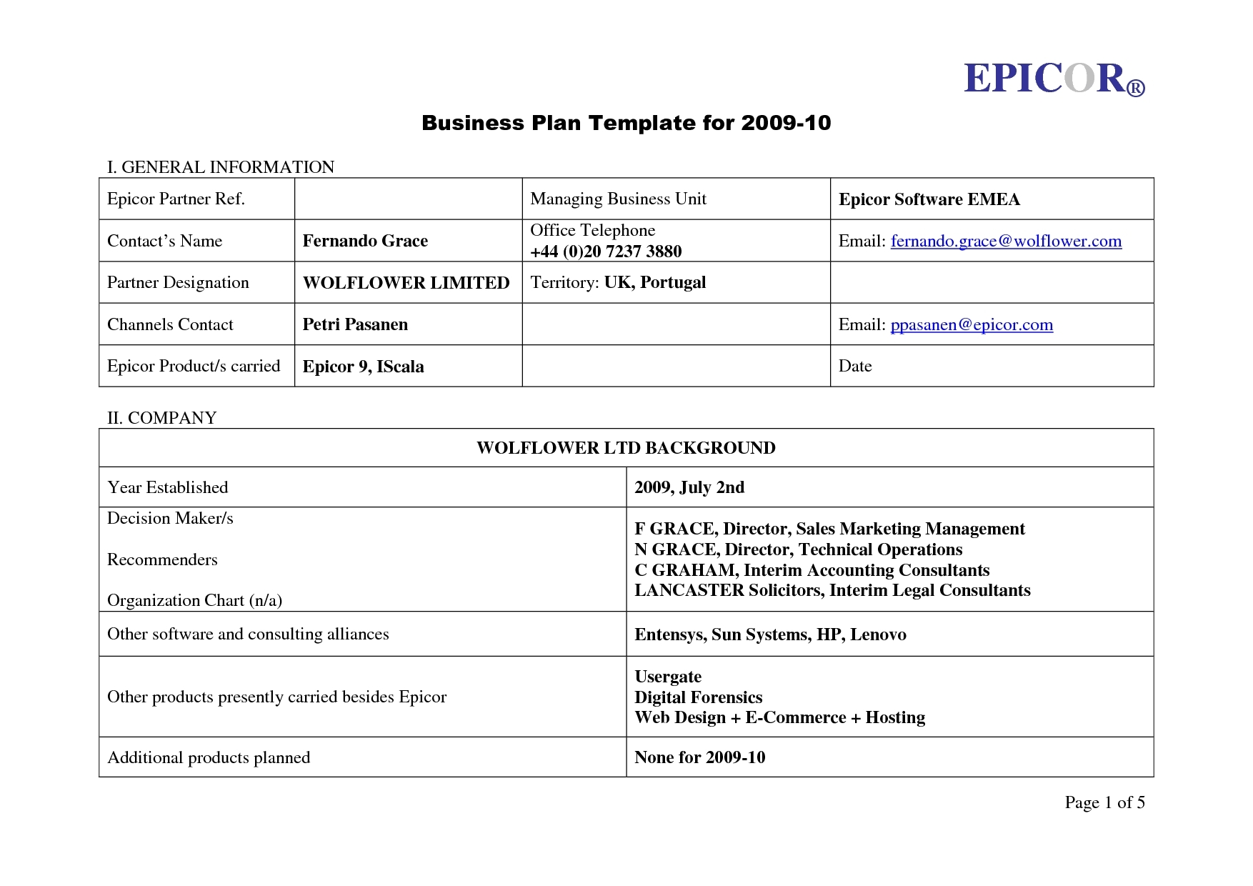business plan template medical practicealong withbusiness store