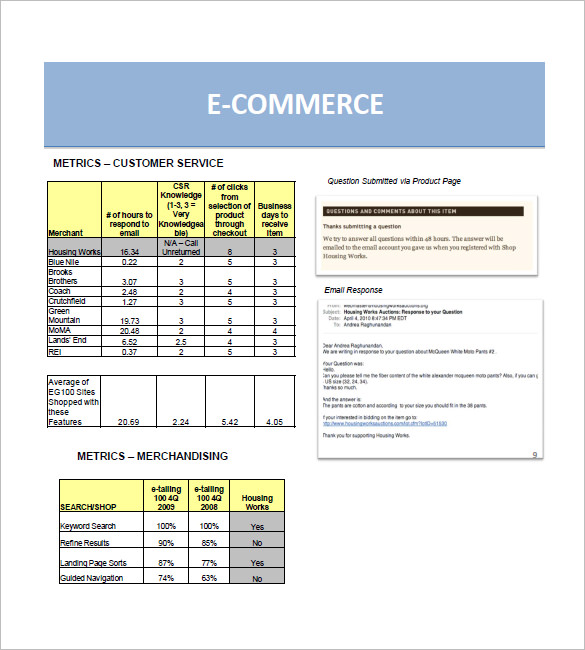 Retail Business Plan Template – 7+ Free Sample, Example Format