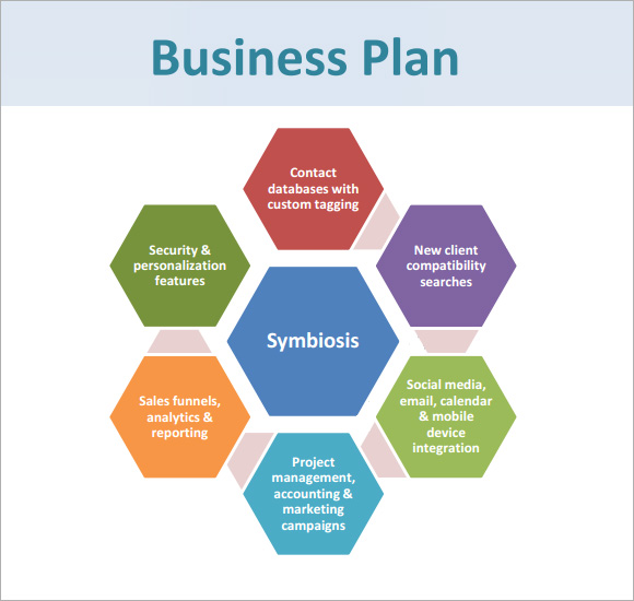 Business Plan Template Pdf Free Download