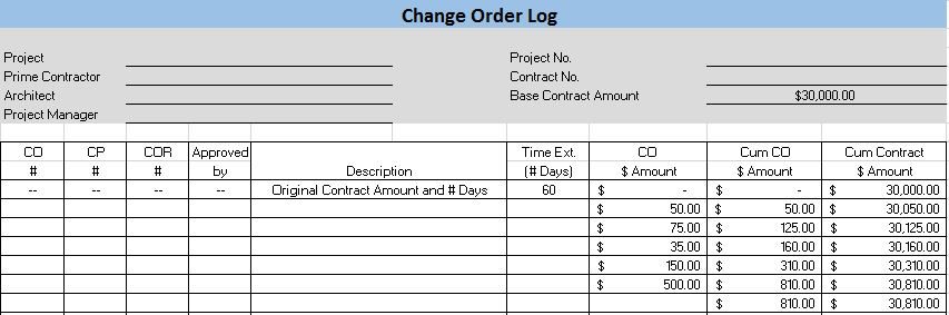 change log template Londa.britishcollege.co