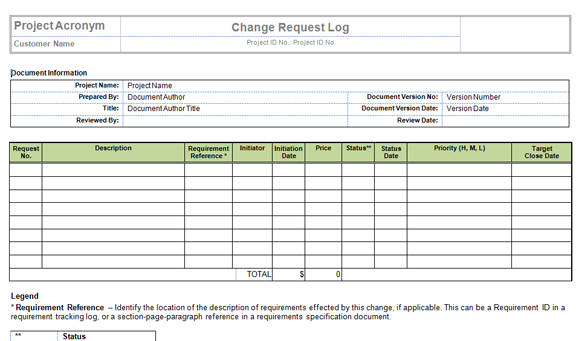 Change Log Template] Sample Change Log Template 6 Free Documents