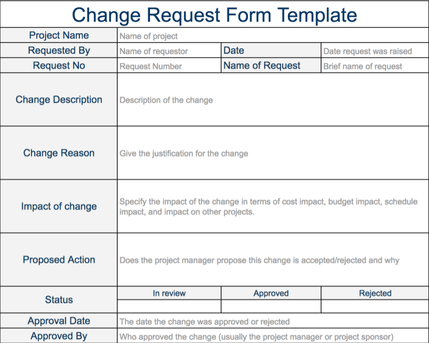 Change Request Form Templates