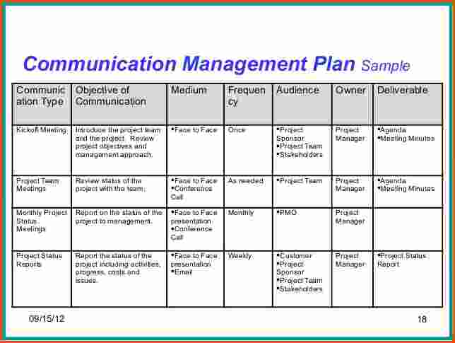 Project Communication Plan Template 5 Imagine Simple For