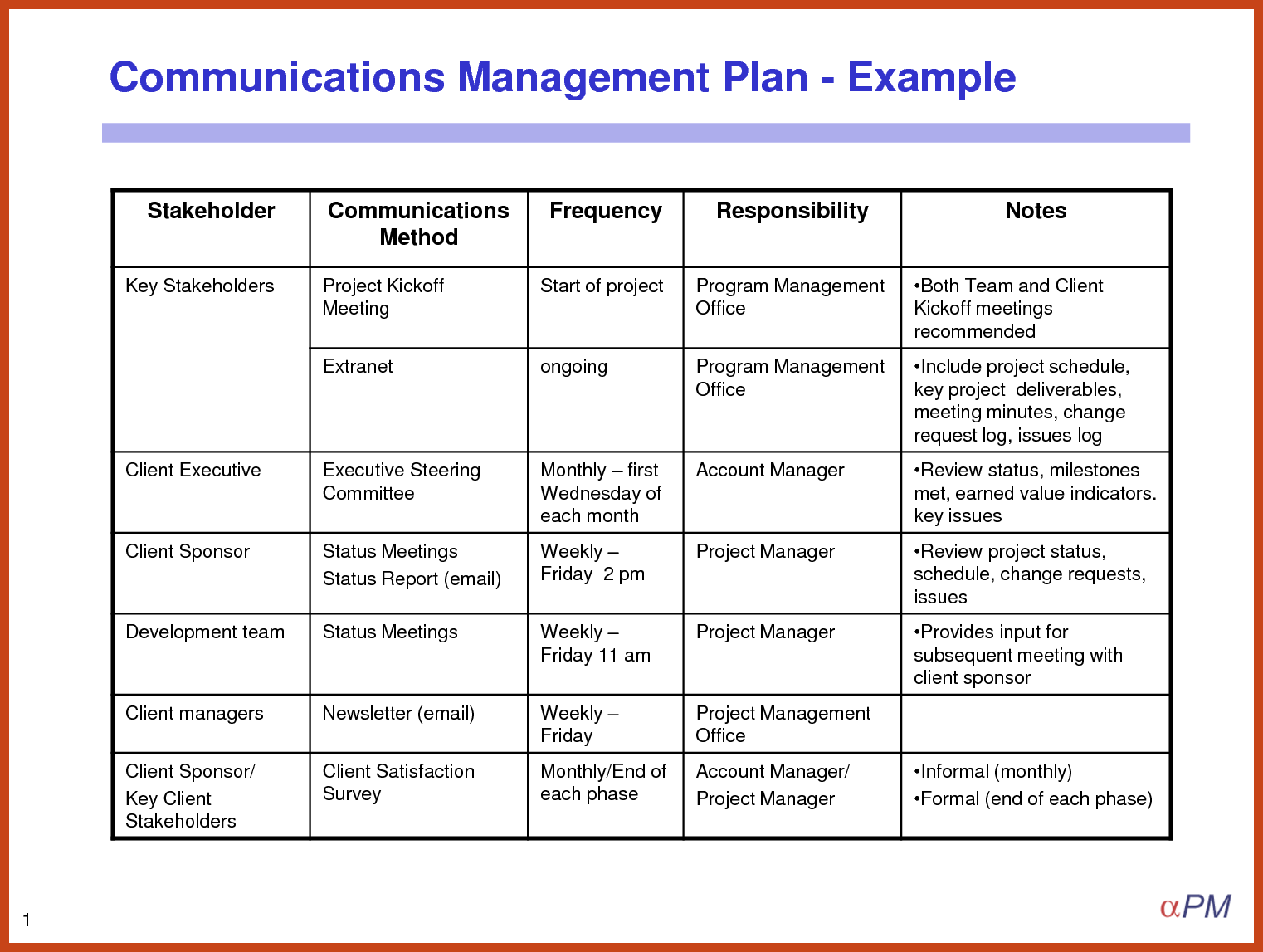 4 5 project management plan example