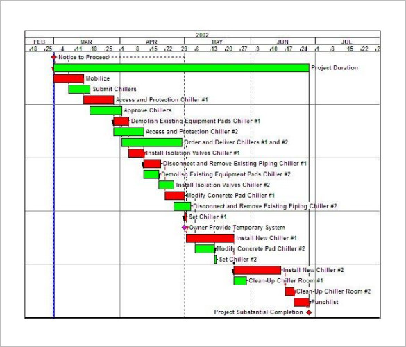 Sample Construction Timeline. Download A Sample Microsoft Project