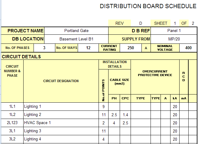 Distribution Board Schedule Template Excel