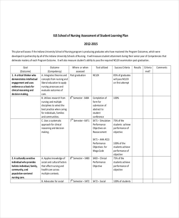 26 Images of Nursing Education Plan Template
