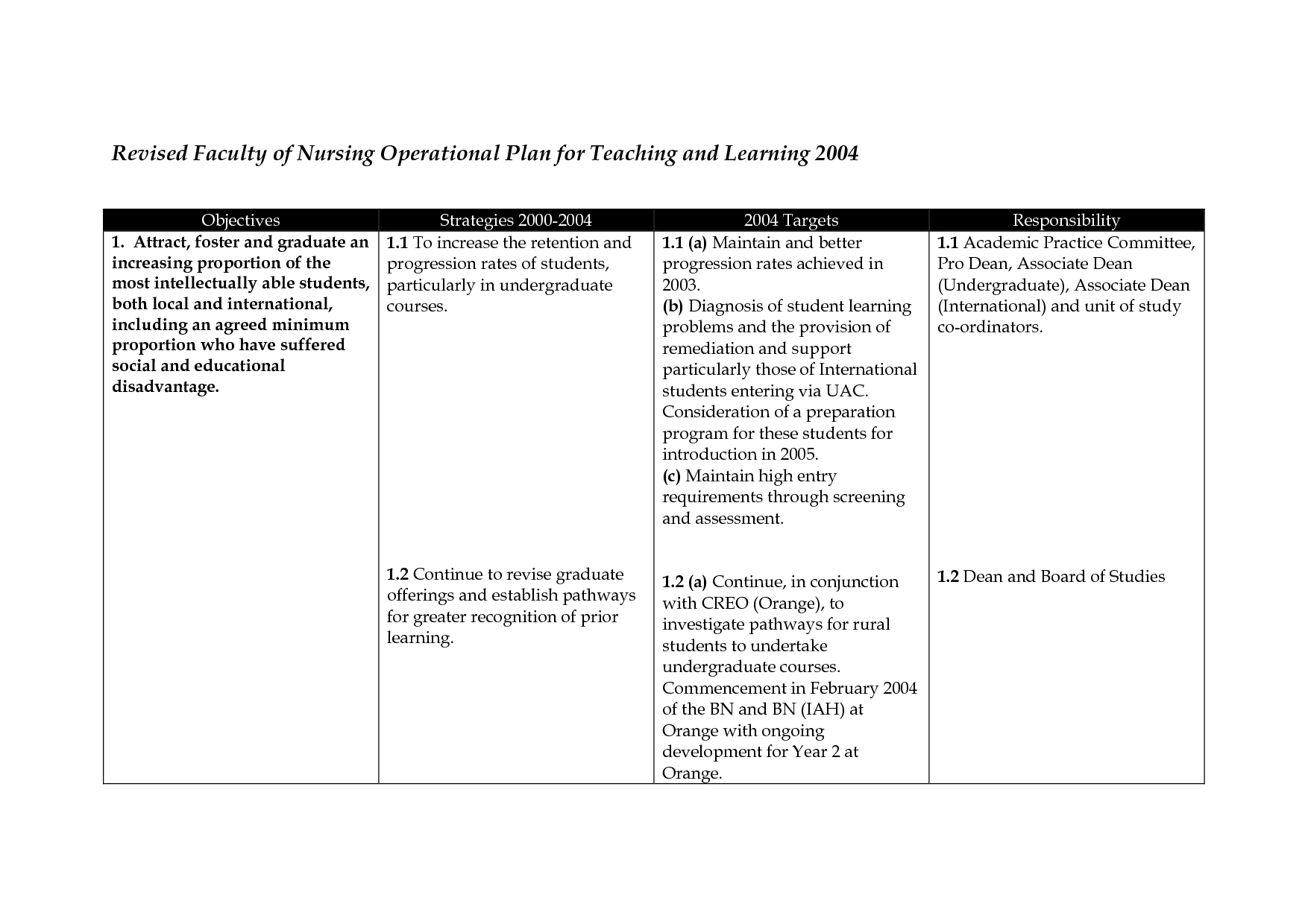Education Plan Template For Nurses