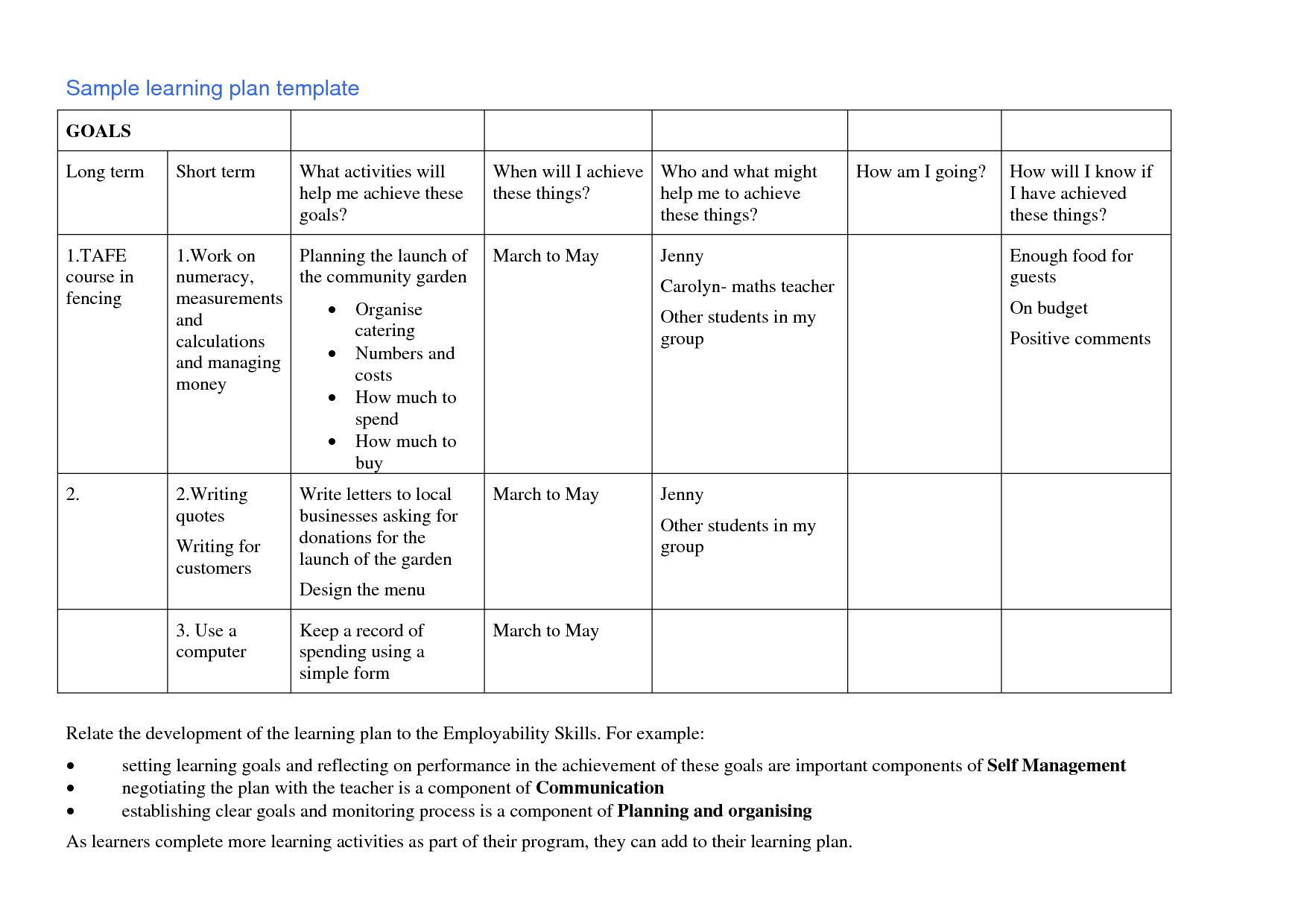 Blank Nursing EDUCATION Care Plan Template