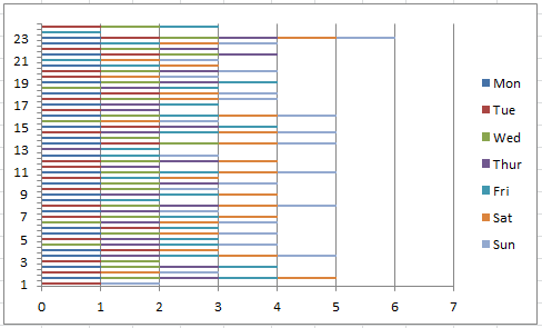 27 Images of Hourly Gantt Chart Excel Template