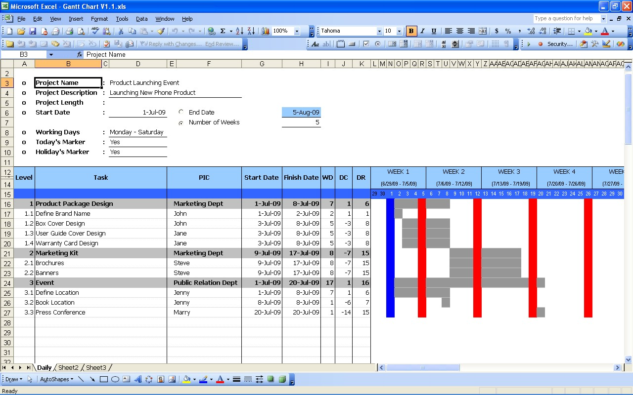Best Gantt Chart Template For Excel