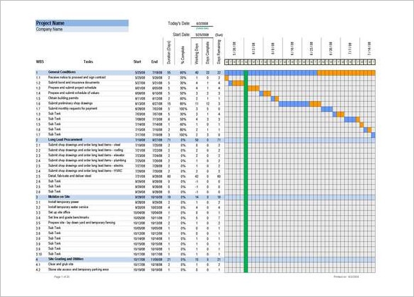 Free Excel Construction Schedule Template Download