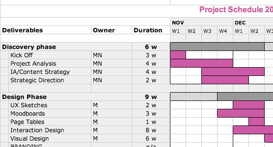 Use Google Docs spreadsheets to create a workback schedule for