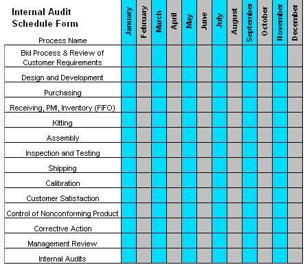 Internal Audit Schedule Free