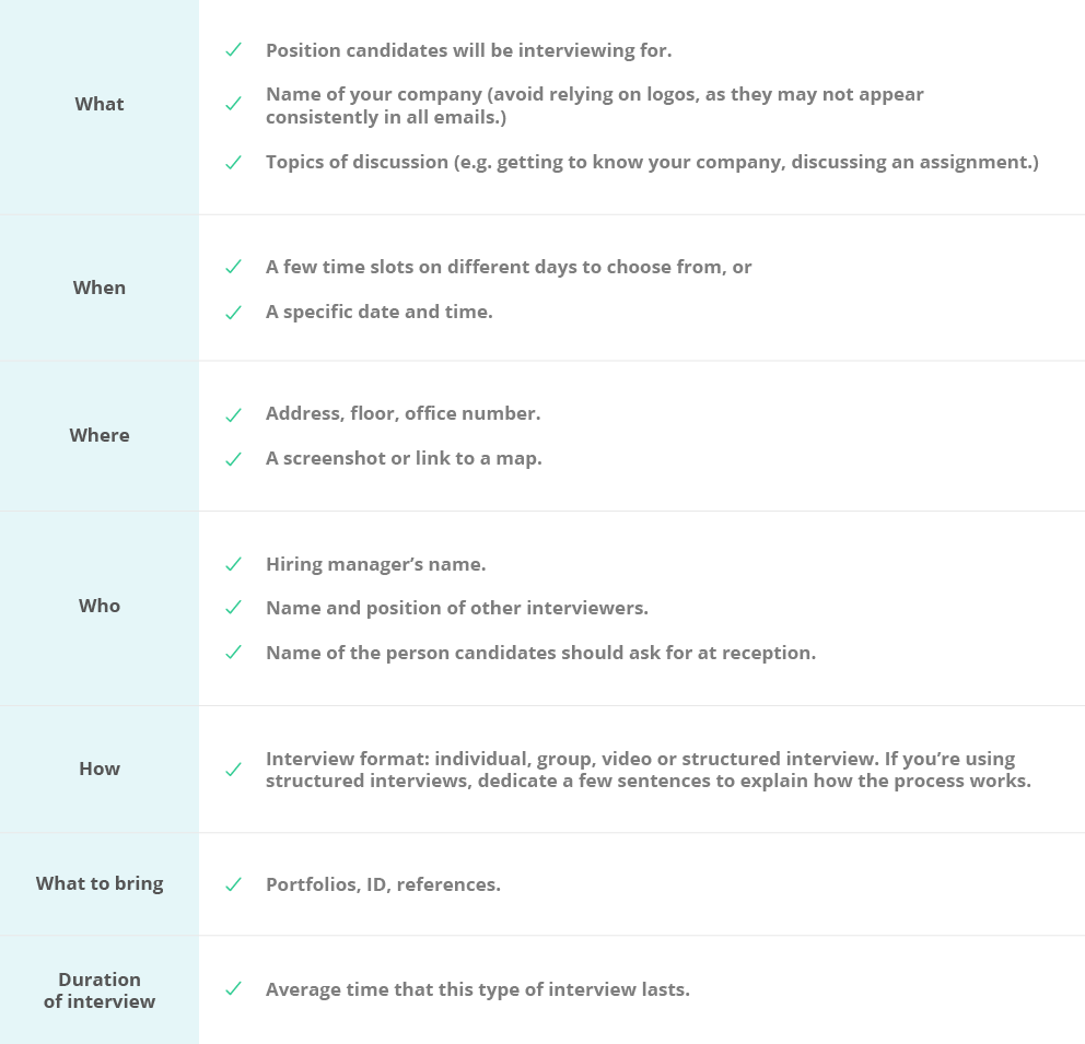 Interview Schedule Email Template