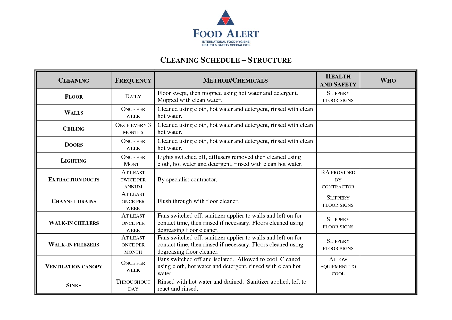Kitchen Cleaning Schedule Template Uk Room Image