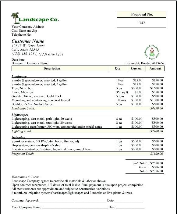 Lawn Maintenance Schedules. Great Please Call Cub Landscaping Inc