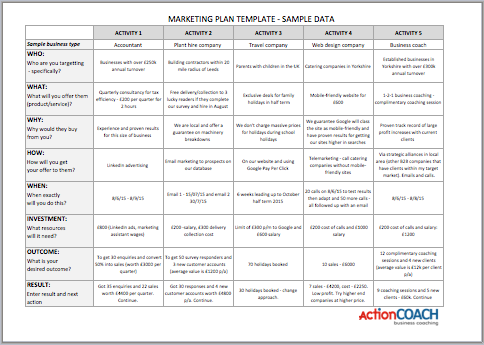 marketing strategy template b2b content marketing strategy