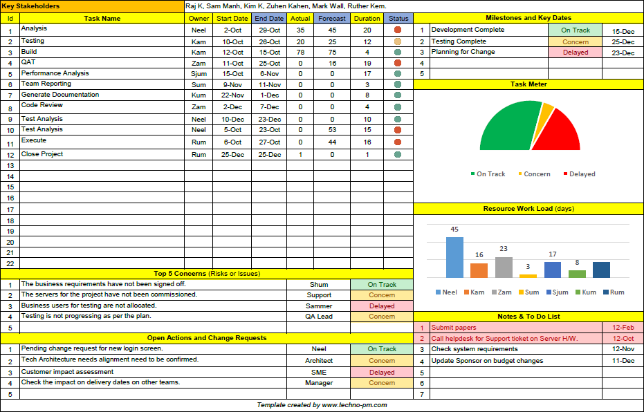 project plan template excel free download  u2013 printable
