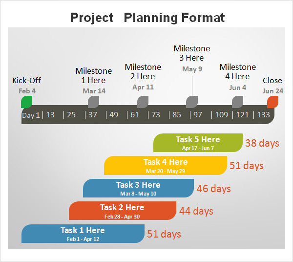 Project Plan Template Free Download – printable schedule ...
