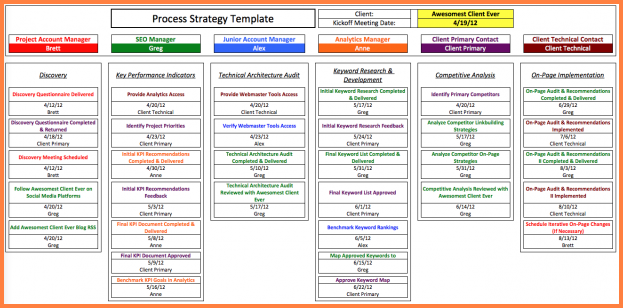 Project Plan Template Google Docs – printable schedule template