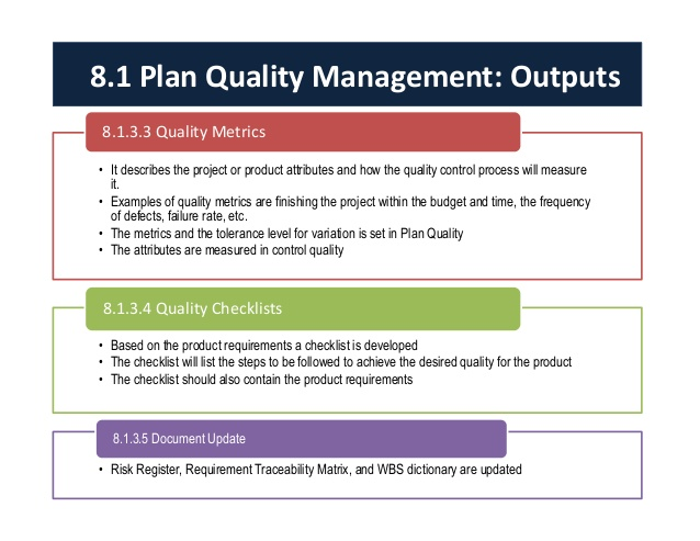 quality plan templates