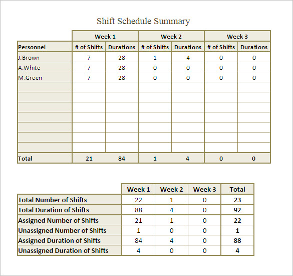 Work Schedule Template Weekly Employee Shift Schedule Template