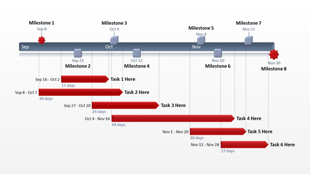 Office Timeline: Office Schedule Free Timeline Templates