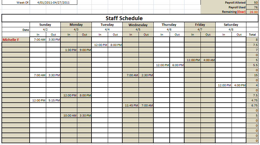 29 Images of Monthly Staffing Template For Patients