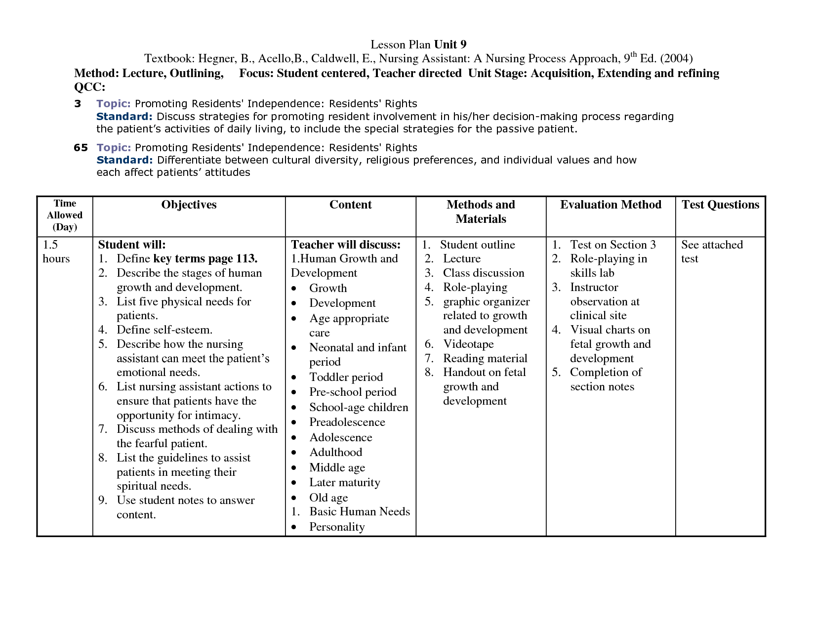 Famous Nursing Teaching Plan Template Pictures Inspiration Entry