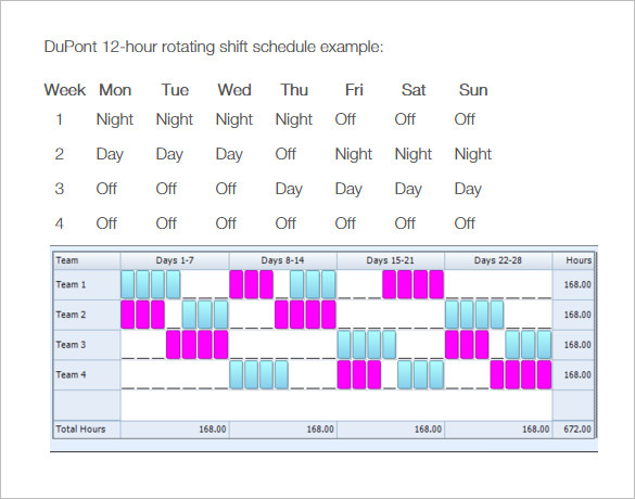 Rotating/Rotation Shift Schedule Template 17+ Free Word, Excel