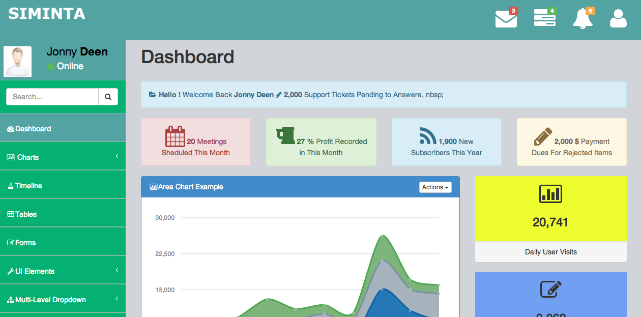 download template php free free bootstrap admin themes david carr