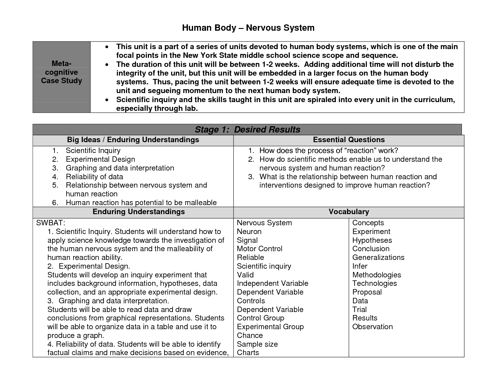 Unit plan template for secondary teachers, inquiry based, annotated