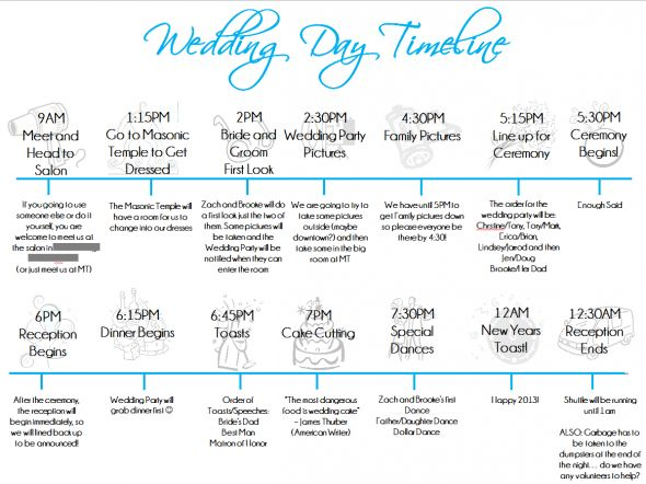 Wedding Schedule Templates Excel, PDF, PSD Format